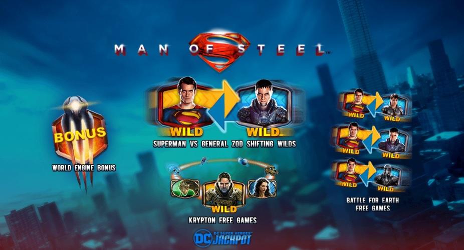 Man of Steel gokkast NetBet Vegas