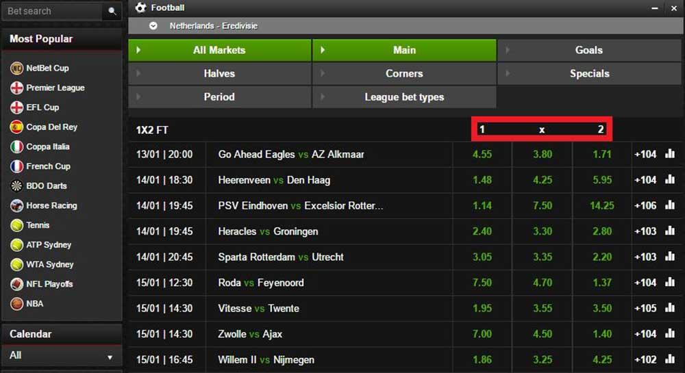 gokken op eredivisie NetBet Sport